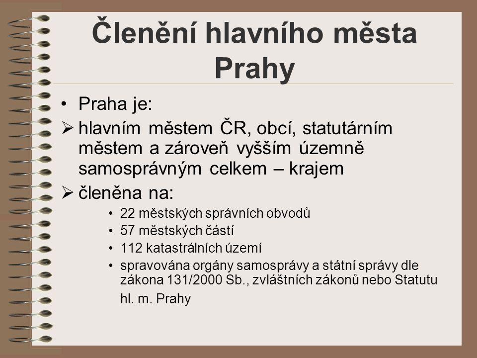 Členění hlavního města Prahy