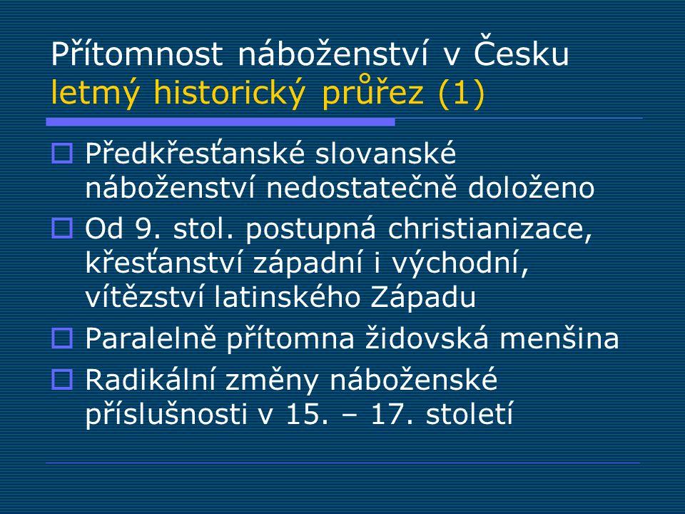 Přítomnost náboženství v Česku letmý historický průřez (1)