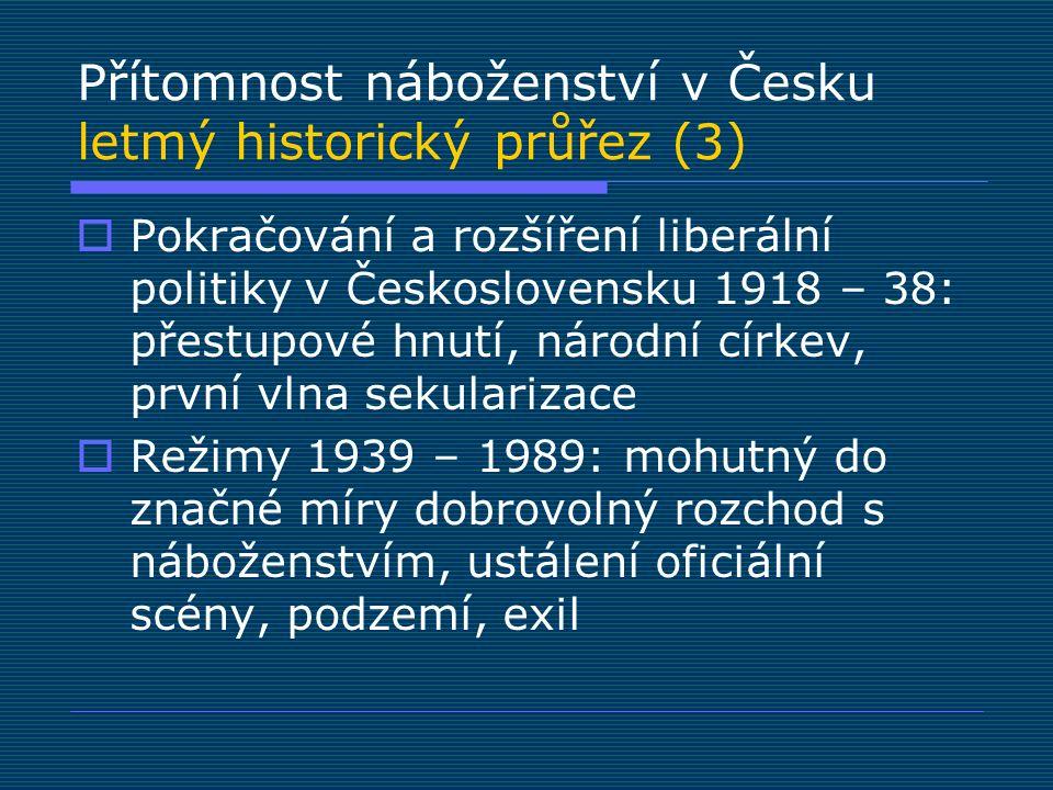 Přítomnost náboženství v Česku letmý historický průřez (3)