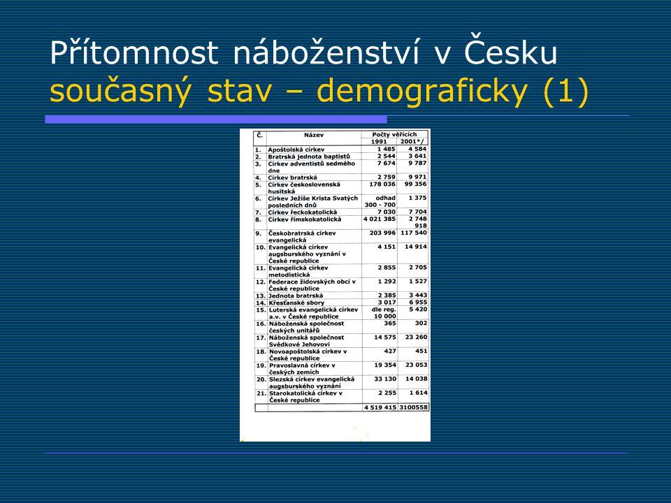 Přítomnost náboženství v Česku současný stav – demograficky (1)