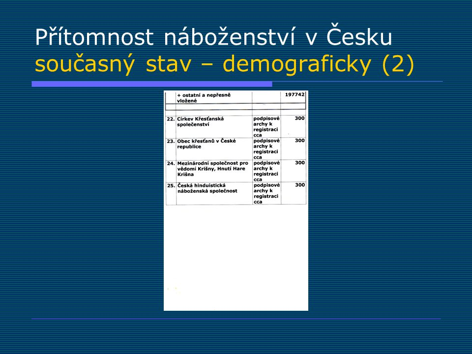 Přítomnost náboženství v Česku současný stav – demograficky (2)