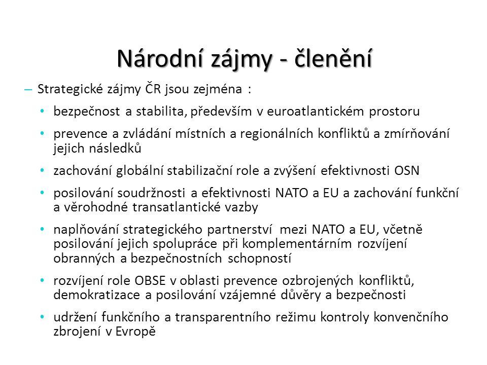Národní zájmy - členění