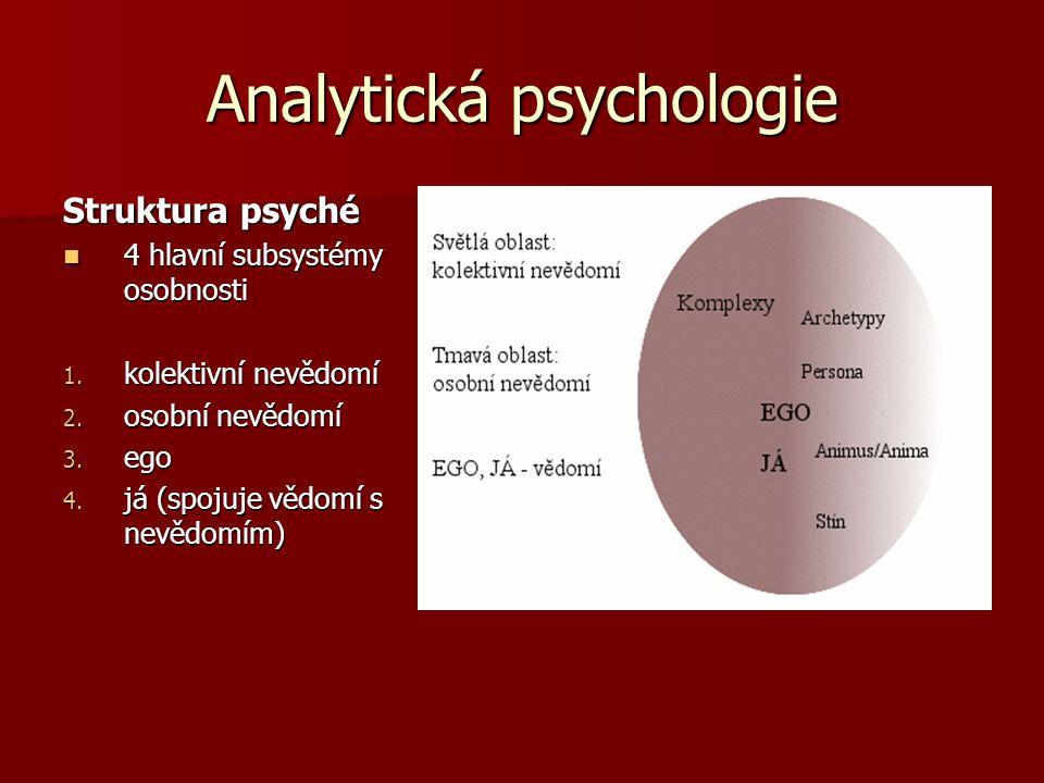 Analytická psychologie