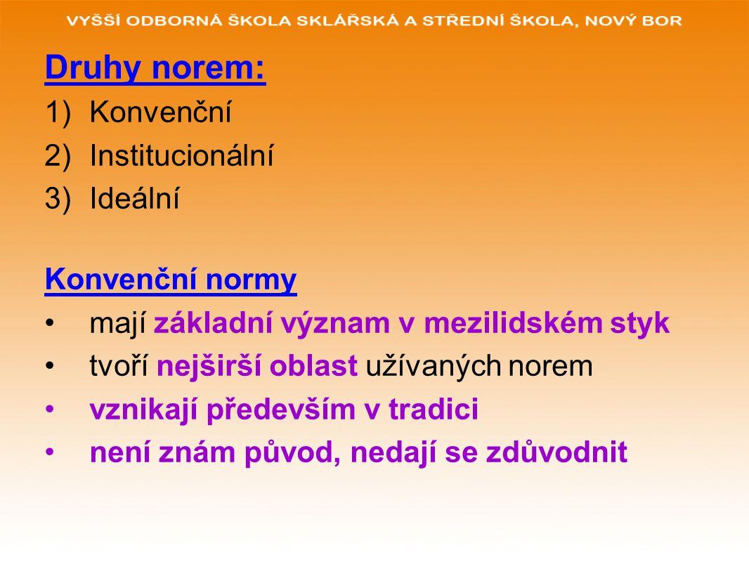 Druhy norem: Konvenční Institucionální Ideální Konvenční normy