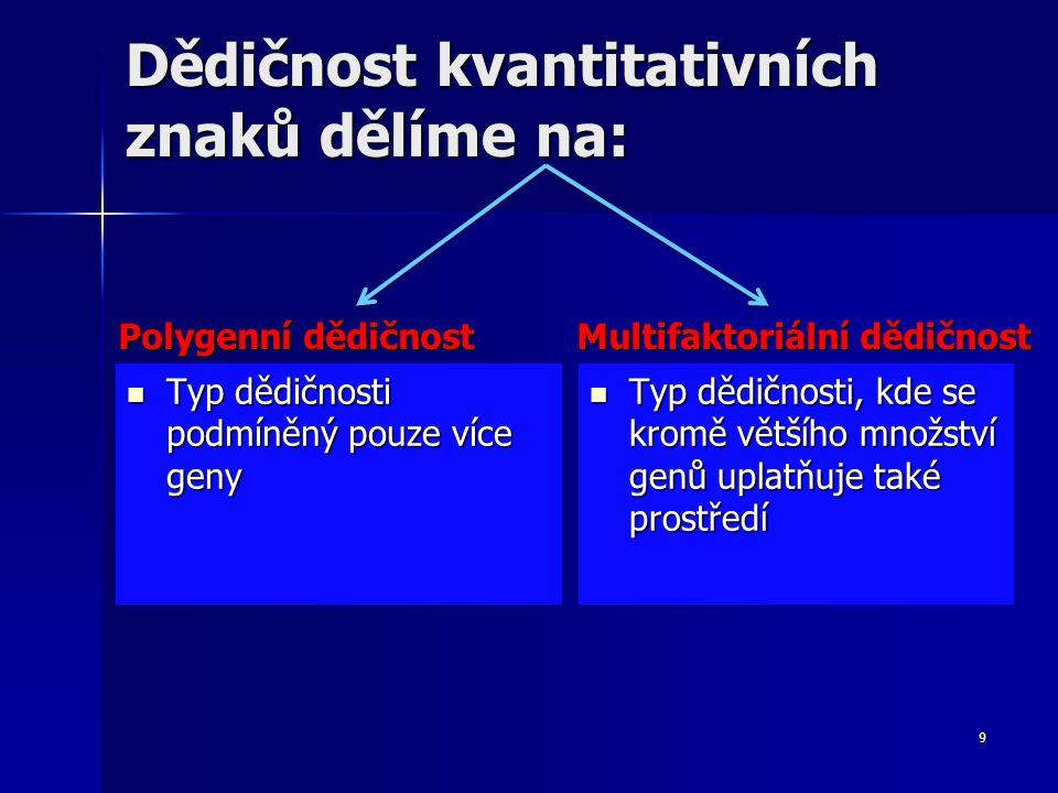 Dědičnost kvantitativních znaků dělíme na: