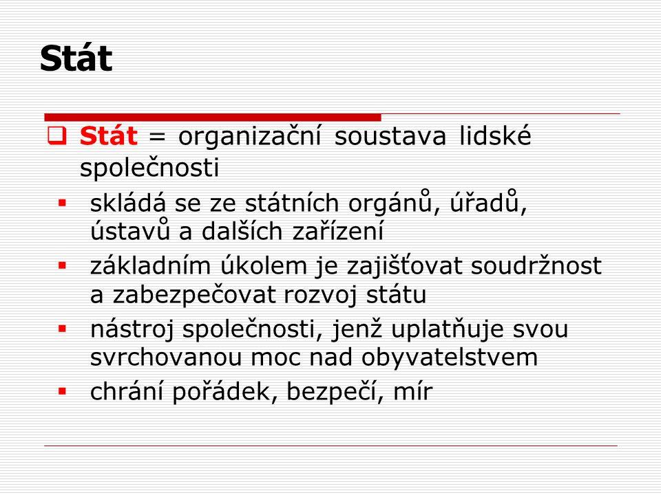 Stát Stát = organizační soustava lidské společnosti