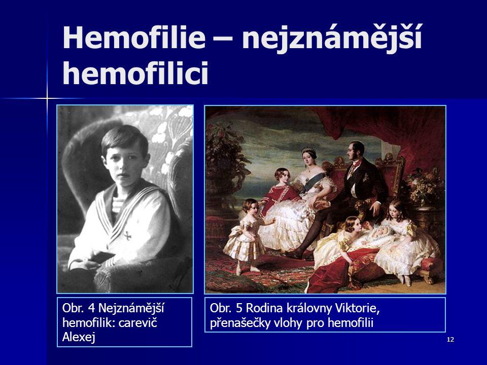 Hemofilie – nejznámější hemofilici