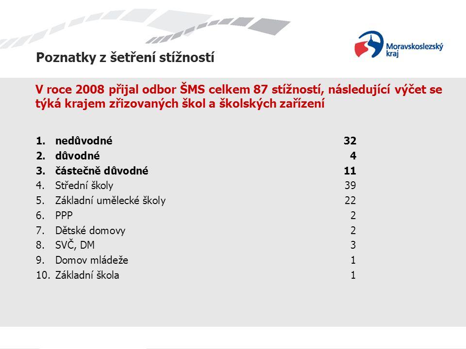 V roce 2008 přijal odbor ŠMS celkem 87 stížností, následující výčet se týká krajem zřizovaných škol a školských zařízení