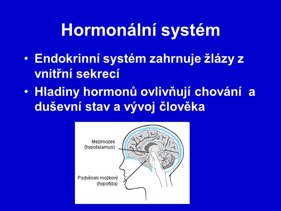 Hormonální systém Endokrinní systém zahrnuje žlázy z vnitřní sekrecí