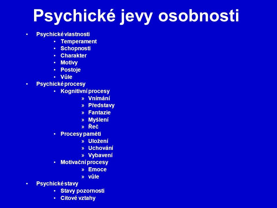 Psychické jevy osobnosti