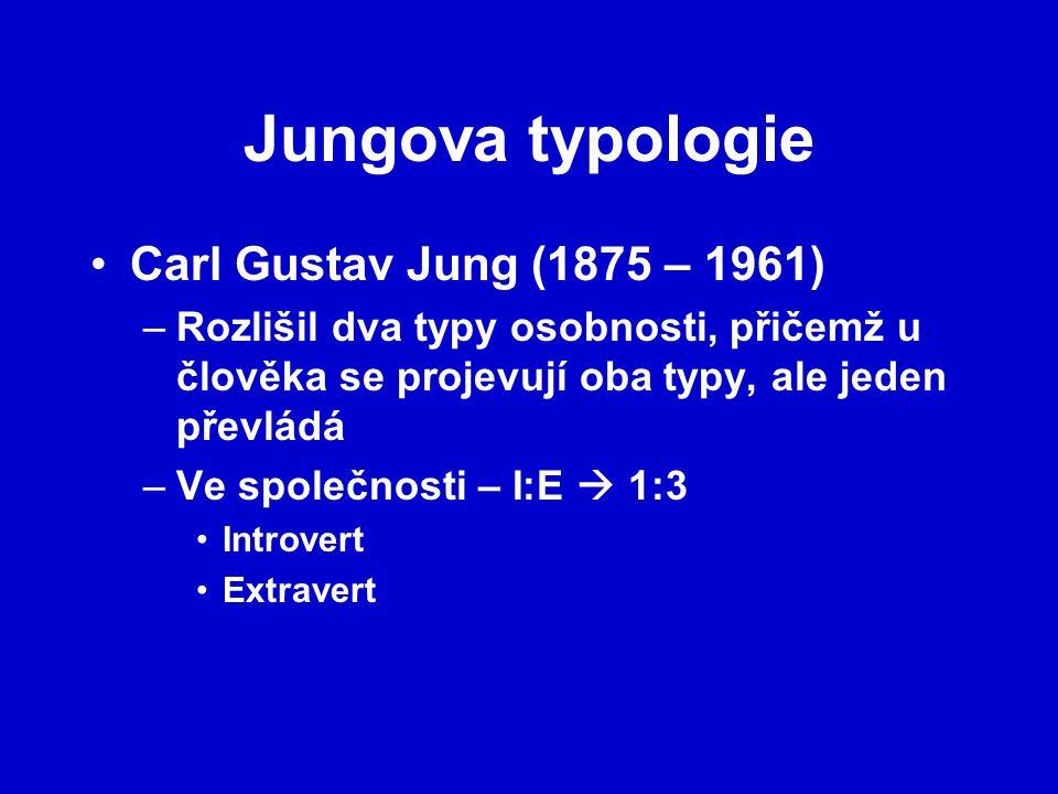 Jungova typologie Carl Gustav Jung (1875 – 1961)