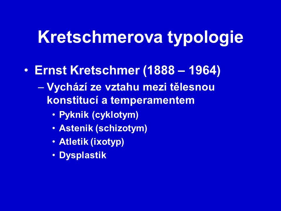 Kretschmerova typologie