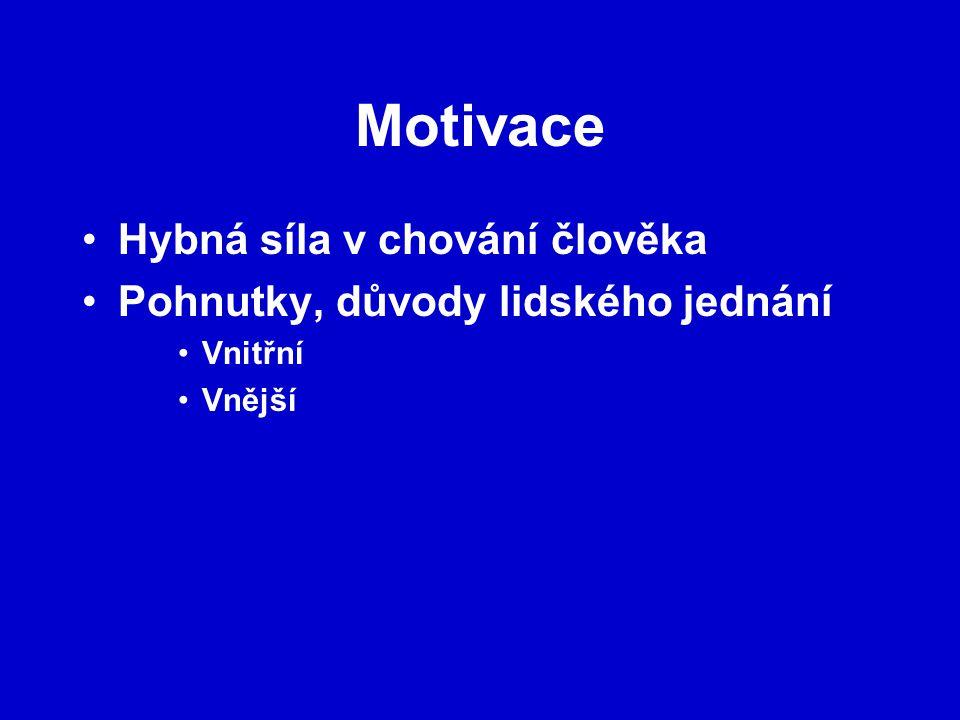 Motivace Hybná síla v chování člověka