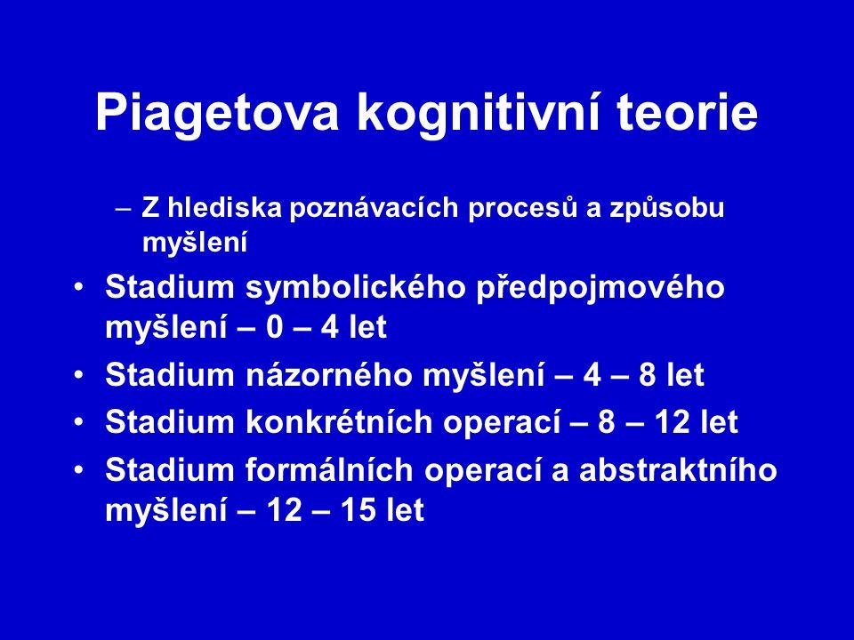Piagetova kognitivní teorie