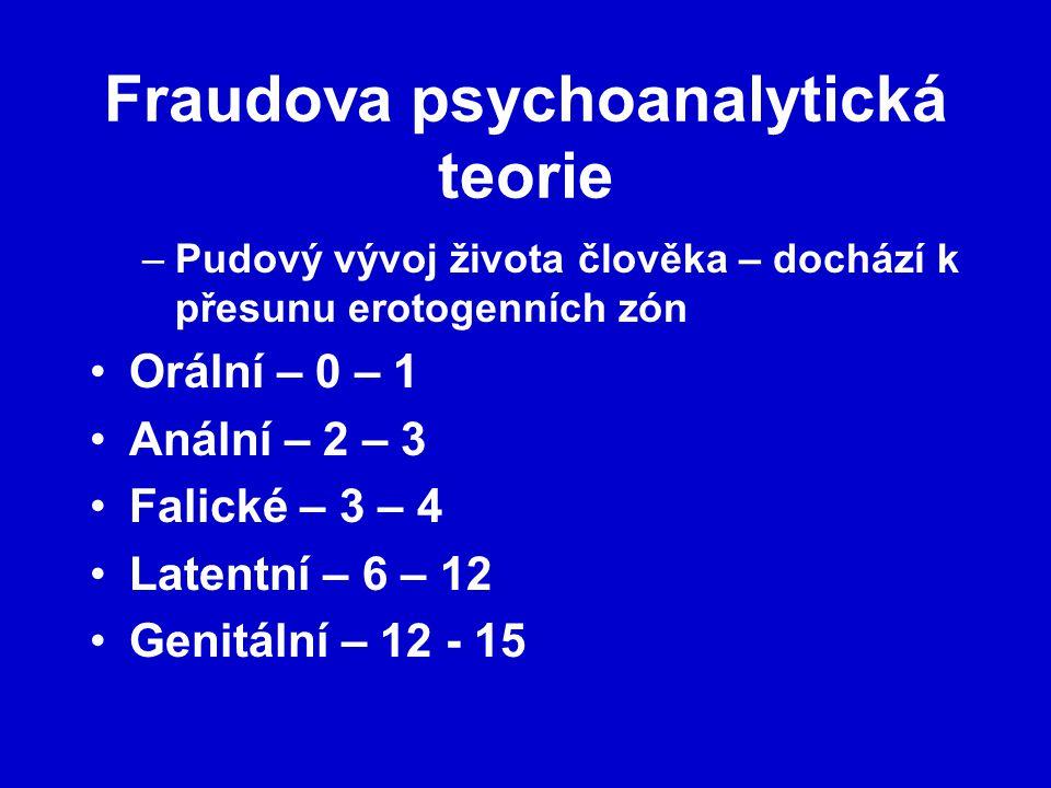 Fraudova psychoanalytická teorie