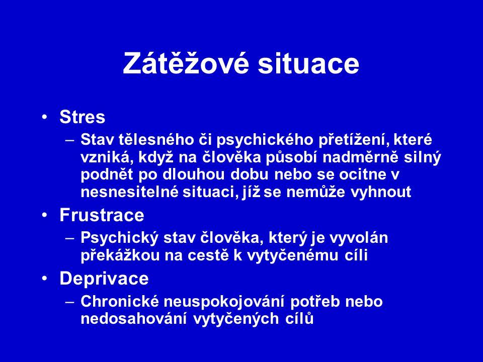 Zátěžové situace Stres Frustrace Deprivace