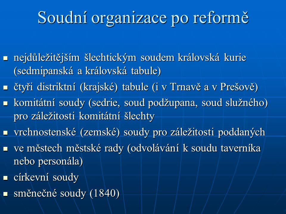 Soudní organizace po reformě