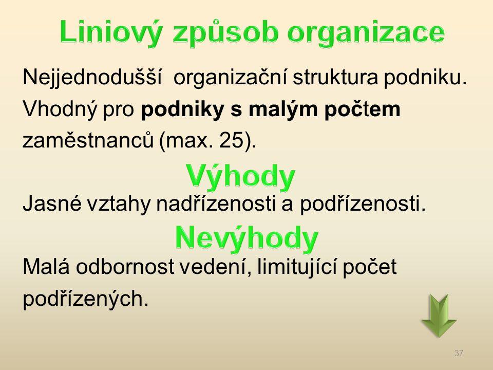 Liniový způsob organizace