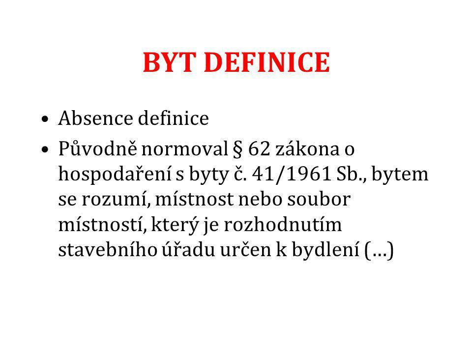 BYT DEFINICE Absence definice