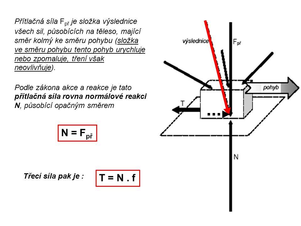 Přítlačná síla Fpř je složka výslednice všech sil, působících na těleso, mající směr kolmý ke směru pohybu (složka ve směru pohybu tento pohyb urychluje nebo zpomaluje, tření však neovlivňuje).