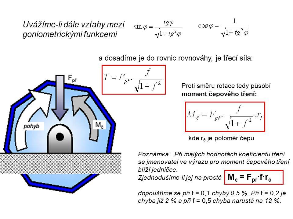Uvážíme-li dále vztahy mezi goniometrickými funkcemi
