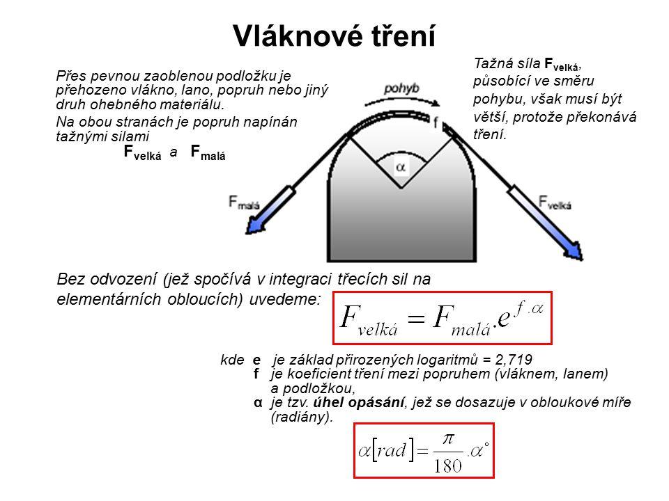 Vláknové tření Tažná síla Fvelká, působící ve směru pohybu, však musí být větší, protože překonává tření.