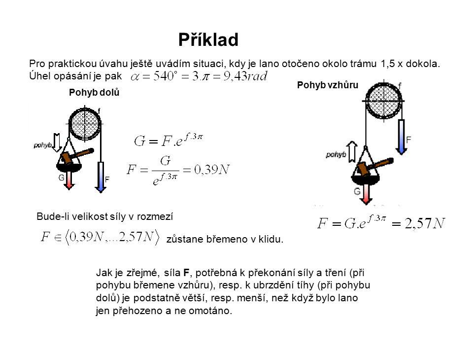 Příklad Pro praktickou úvahu ještě uvádím situaci, kdy je lano otočeno okolo trámu 1,5 x dokola. Úhel opásání je pak.