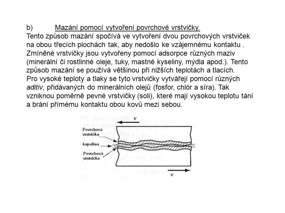 b). Mazání pomocí vytvoření povrchové vrstvičky