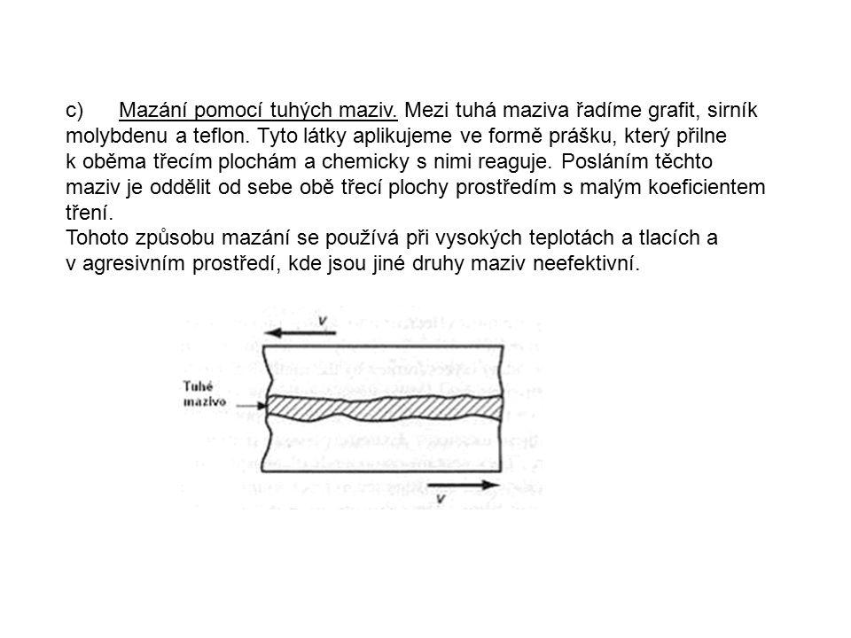 c) Mazání pomocí tuhých maziv