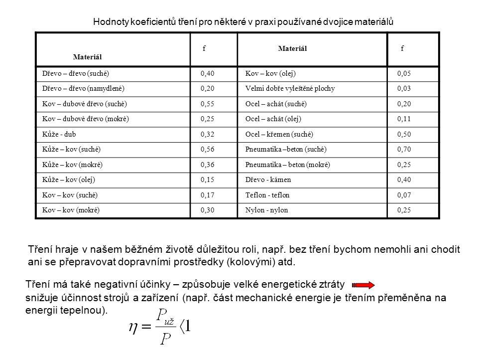 Hodnoty koeficientů tření pro některé v praxi používané dvojice materiálů