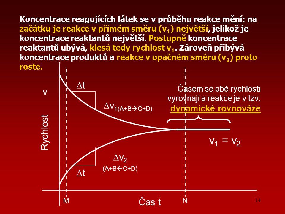 v1 = v2 ∆t v ∆v1(A+BC+D) Rychlost ∆v2 (A+BC+D) ∆t Čas t