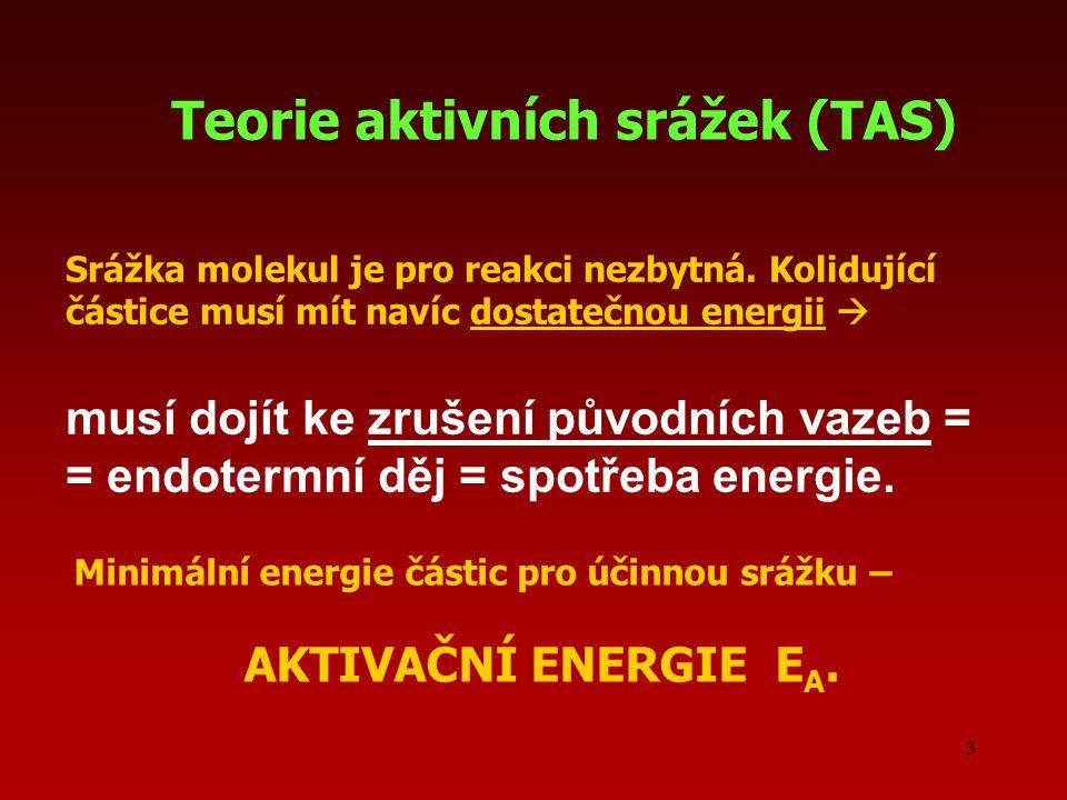 Teorie aktivních srážek (TAS)