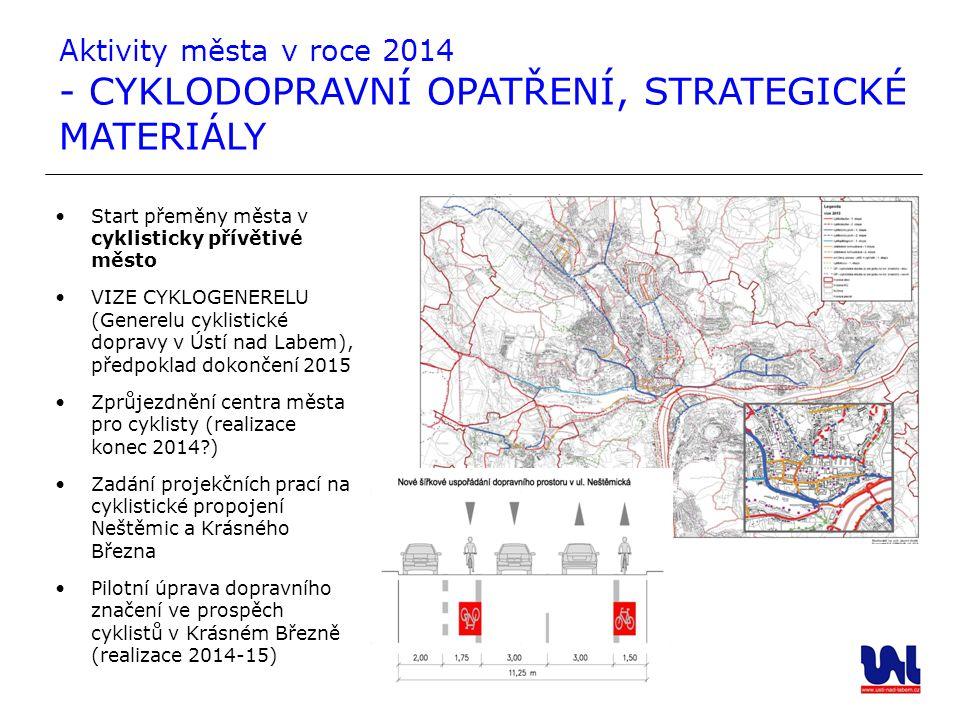 Aktivity města v roce 2014 - CYKLODOPRAVNÍ OPATŘENÍ, STRATEGICKÉ MATERIÁLY