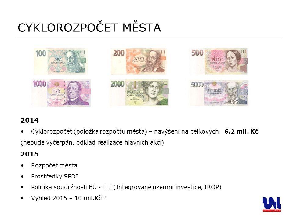 CYKLOROZPOČET MĚSTA 2014. Cyklorozpočet (položka rozpočtu města) – navýšení na celkových 6,2 mil. Kč.