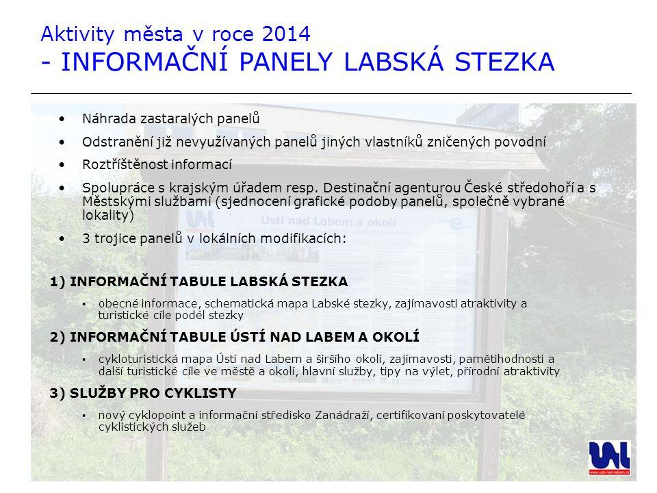 Aktivity města v roce 2014 - INFORMAČNÍ PANELY LABSKÁ STEZKA