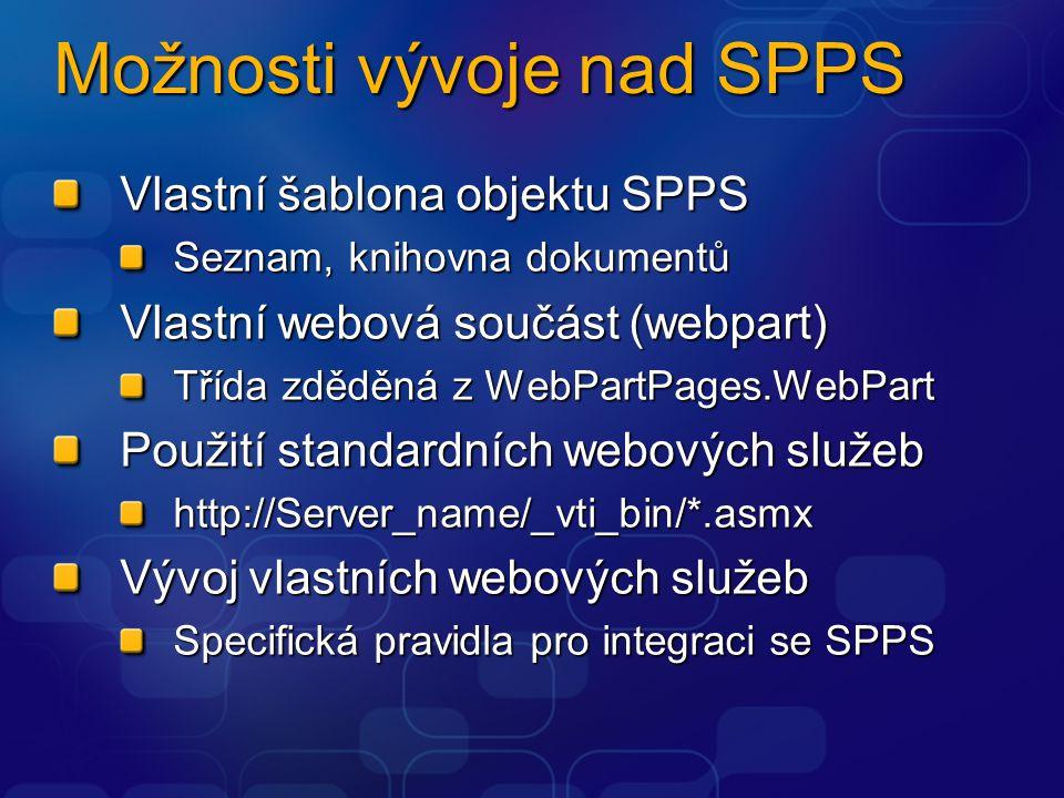Možnosti vývoje nad SPPS