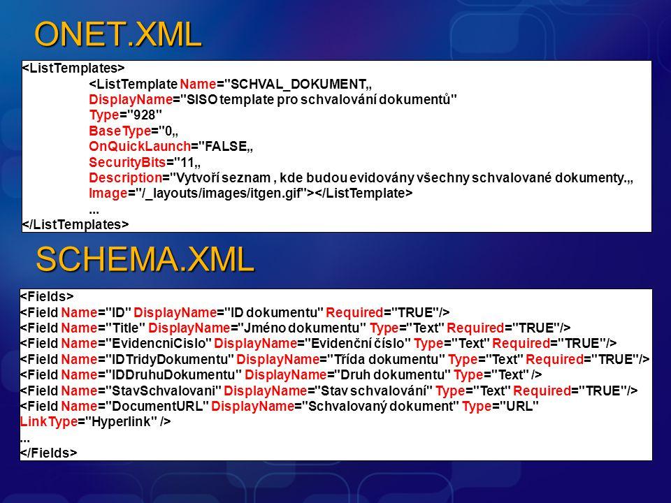 ONET.XML SCHEMA.XML <ListTemplates>