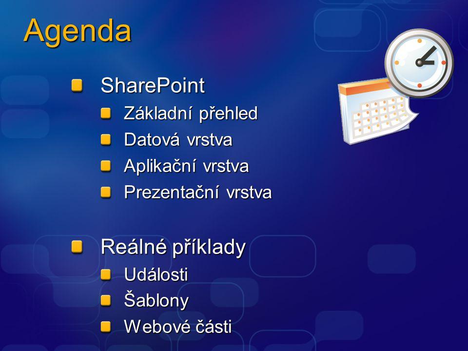 Agenda SharePoint Reálné příklady Základní přehled Datová vrstva