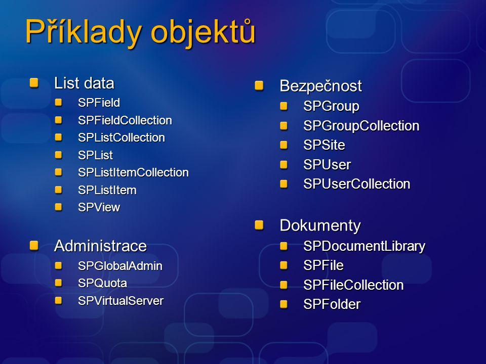 Příklady objektů List data Bezpečnost Dokumenty Administrace SPGroup