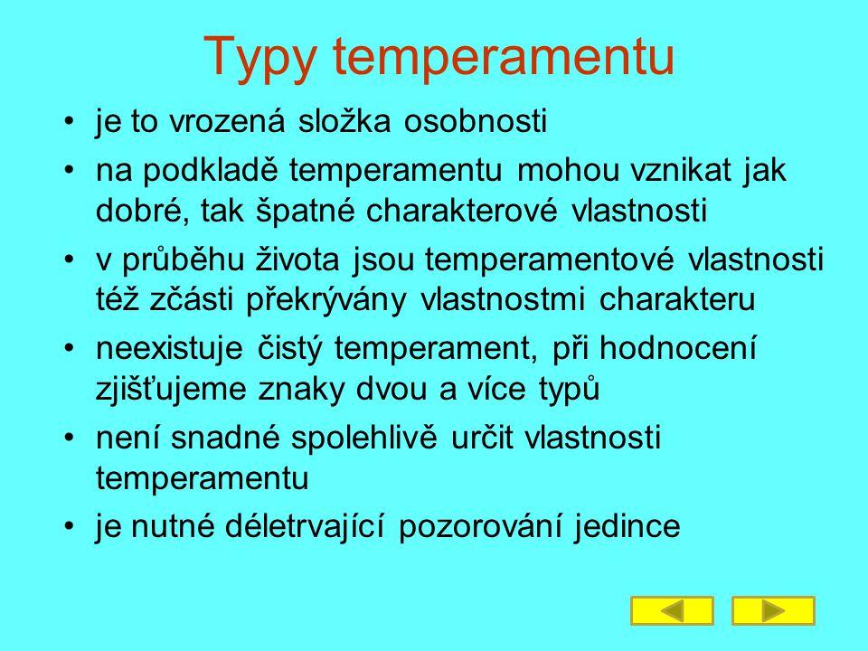 Typy temperamentu je to vrozená složka osobnosti