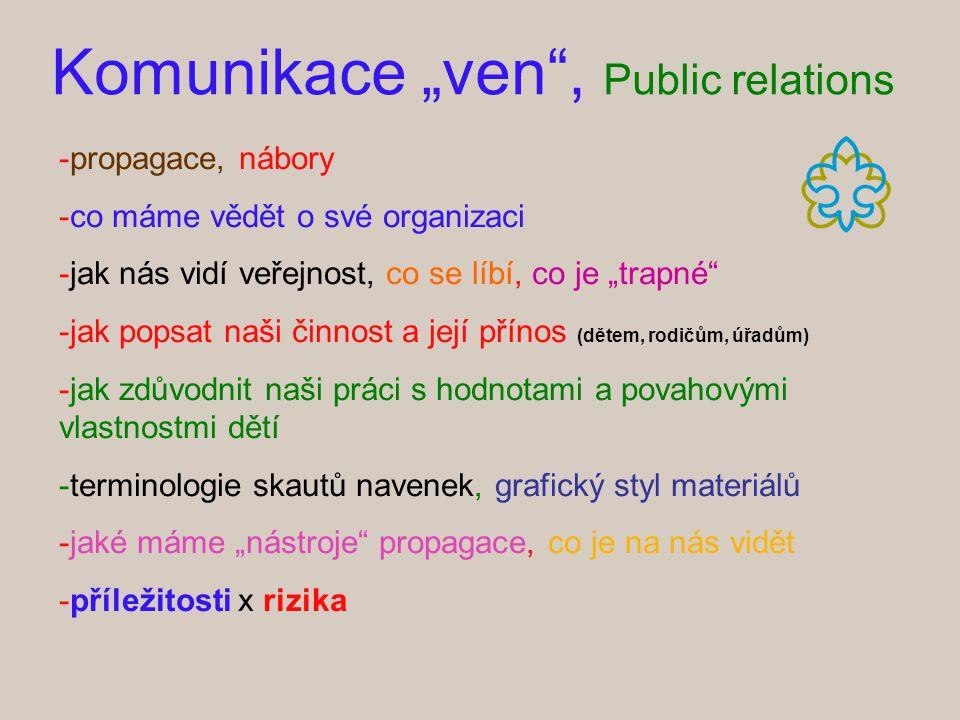 "Komunikace ""ven , Public relations"