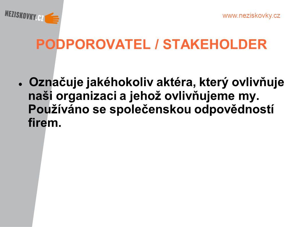 PODPOROVATEL / STAKEHOLDER
