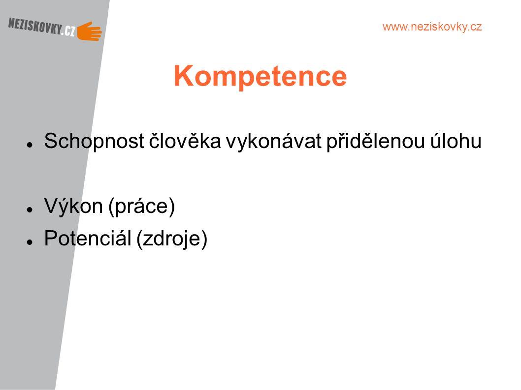 Kompetence Schopnost člověka vykonávat přidělenou úlohu Výkon (práce)