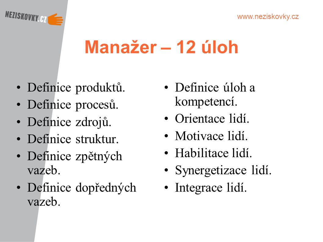Manažer – 12 úloh Definice produktů. Definice procesů.