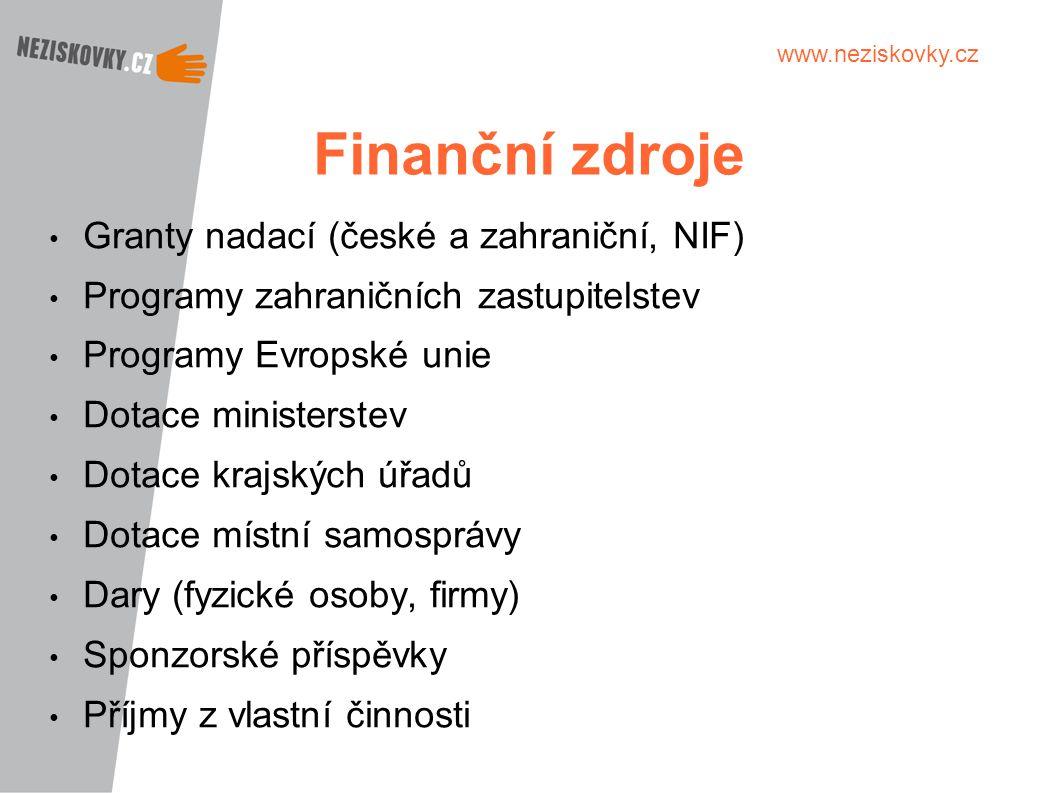 Finanční zdroje Granty nadací (české a zahraniční, NIF)