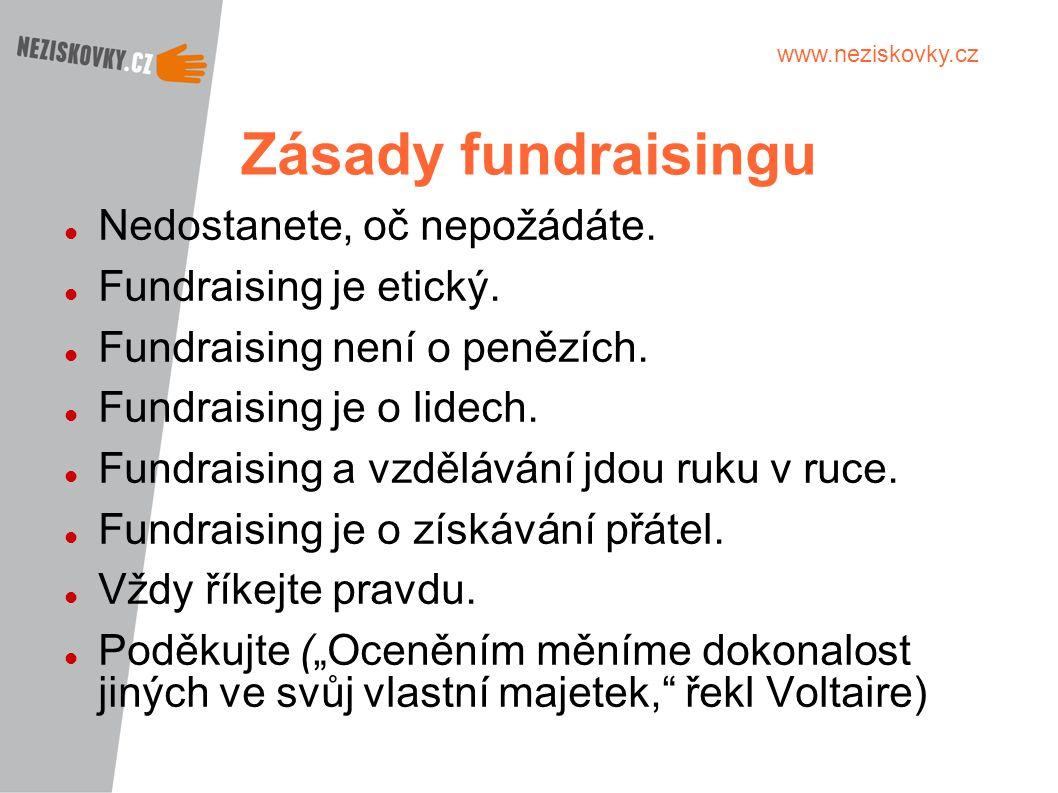 Zásady fundraisingu Nedostanete, oč nepožádáte. Fundraising je etický.