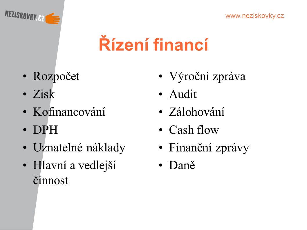 Řízení financí Rozpočet Zisk Kofinancování DPH Uznatelné náklady