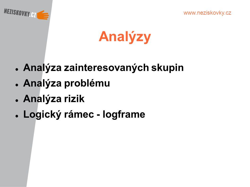 Analýzy Analýza zainteresovaných skupin Analýza problému Analýza rizik