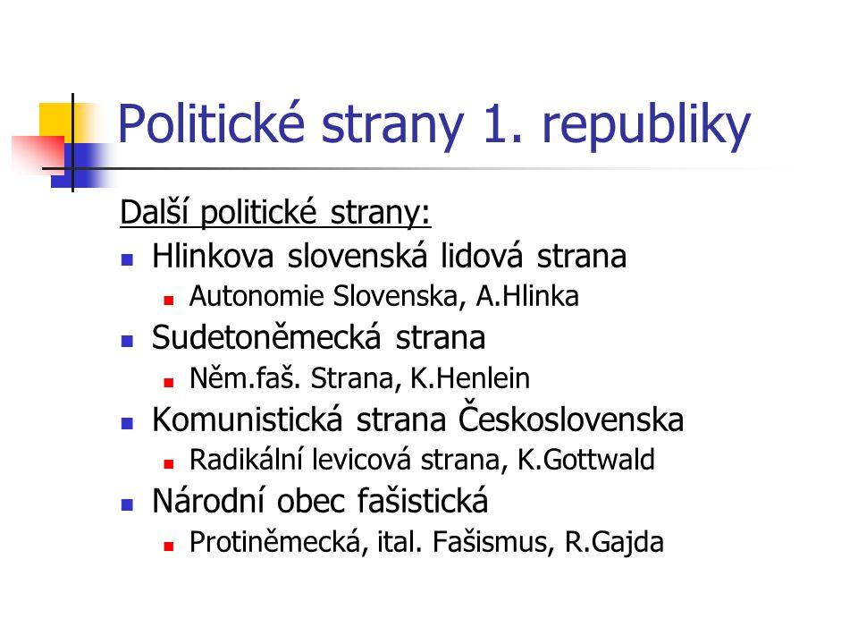 Politické strany 1. republiky