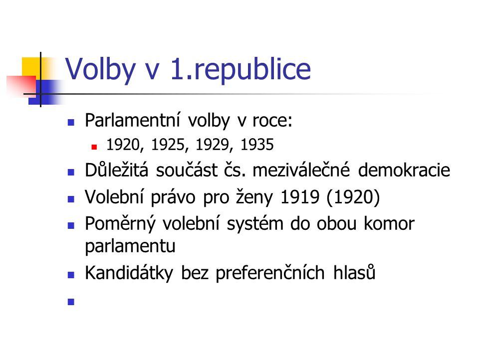 Volby v 1.republice Parlamentní volby v roce:
